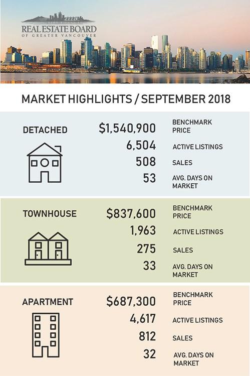 September 2018 Media Stats Package & Market Update Video